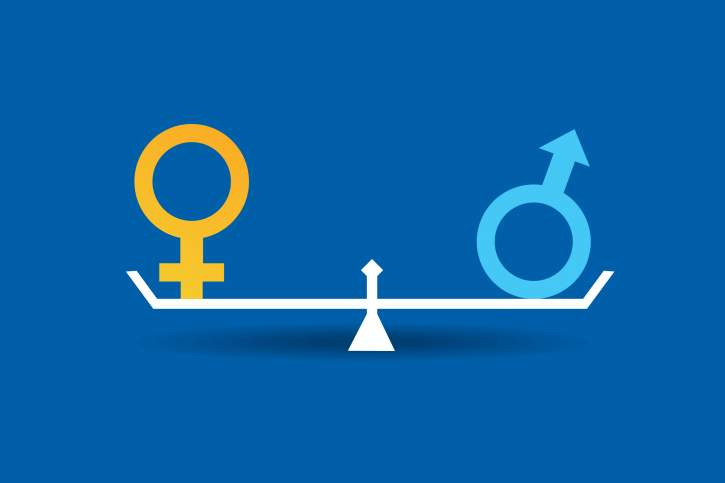 Gender Equality In Business Current Events 2020.Social Economic And Political Empowerment For Women Epp