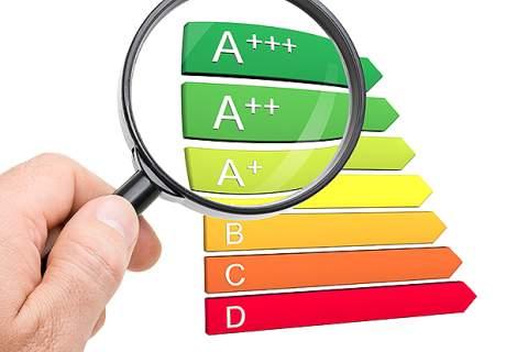 European energy efficiency classification